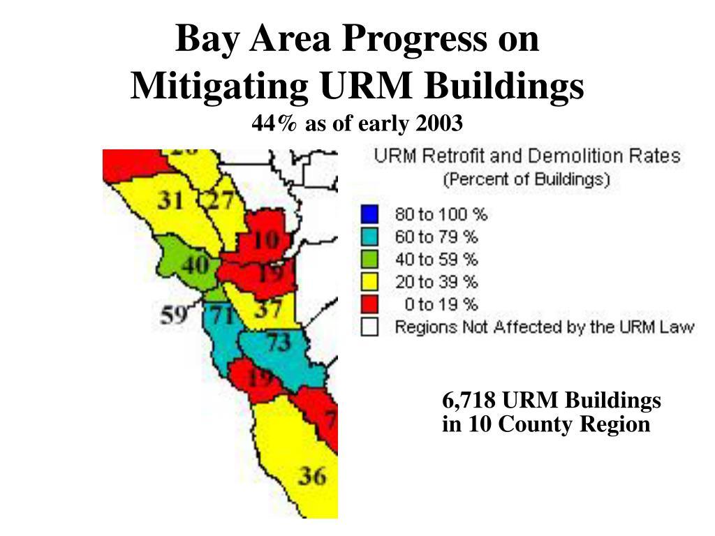 Bay Area Progress on