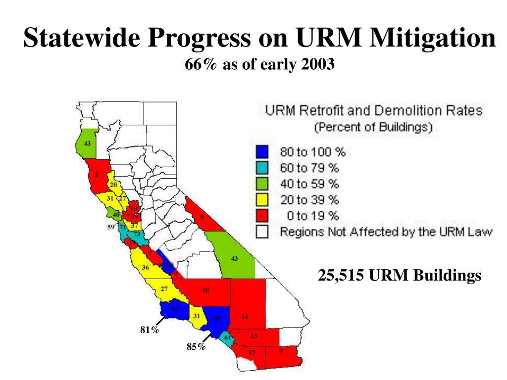 Statewide Progress on URM Mitigation