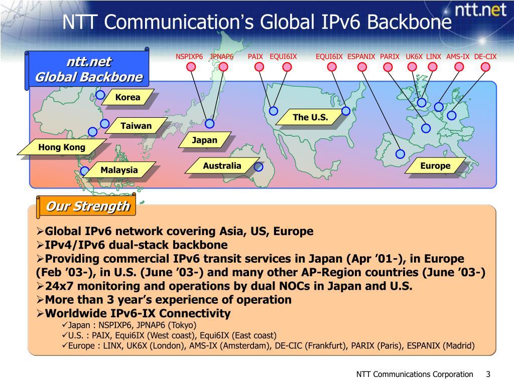 NTT Communication