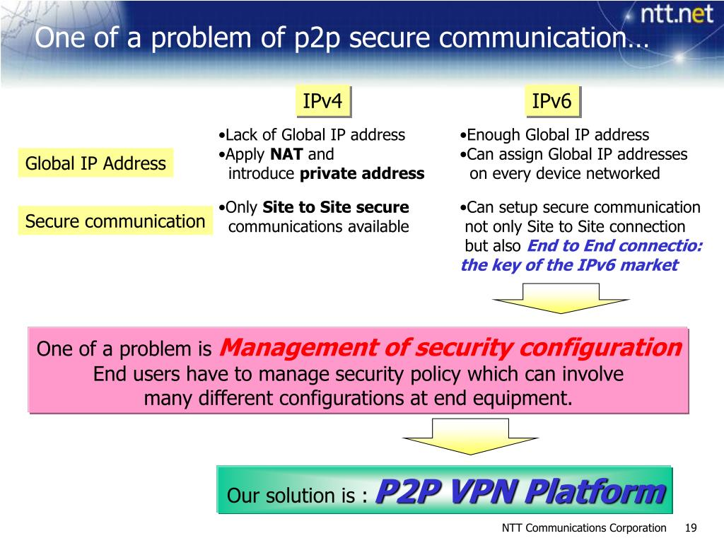One of a problem of p2p secure communication…