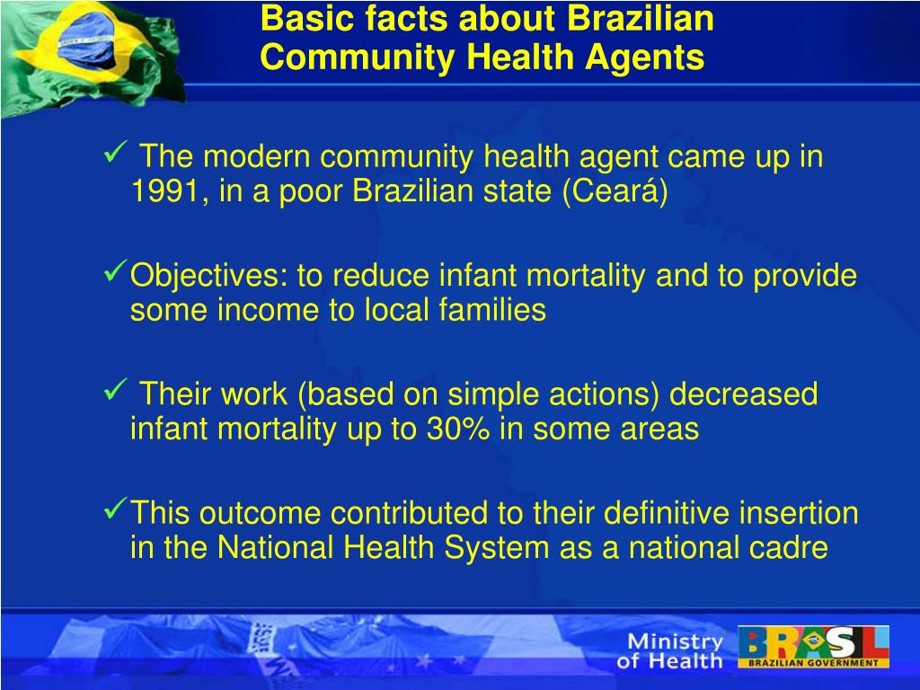 Argentina: Basic Facts