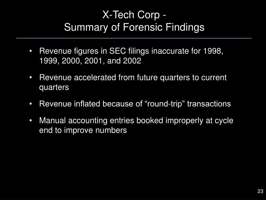 X-Tech Corp -