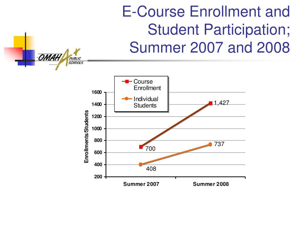 E-Course Enrollment and