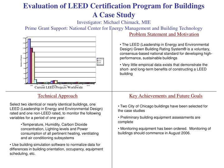 Evaluation of LEED Certification Program for Buildings
