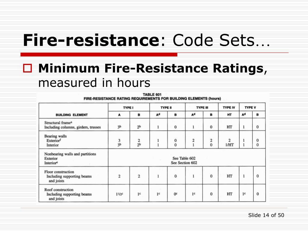 Fire-resistance