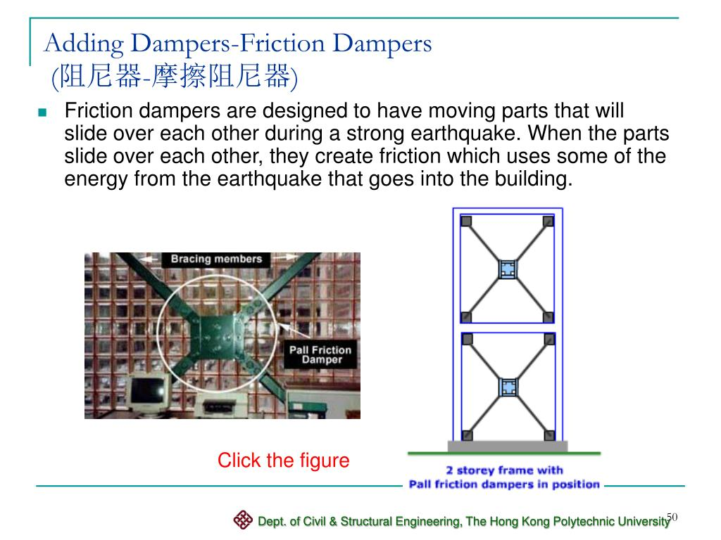 Adding Dampers-