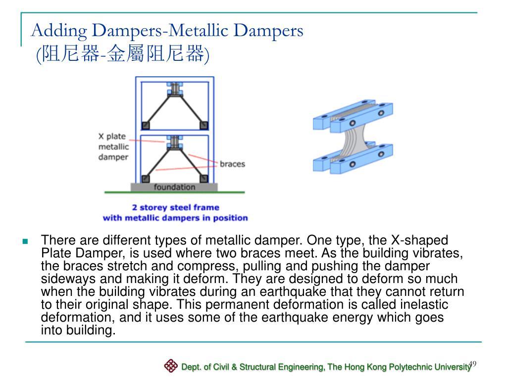 Adding Dampers-Metallic Dampers