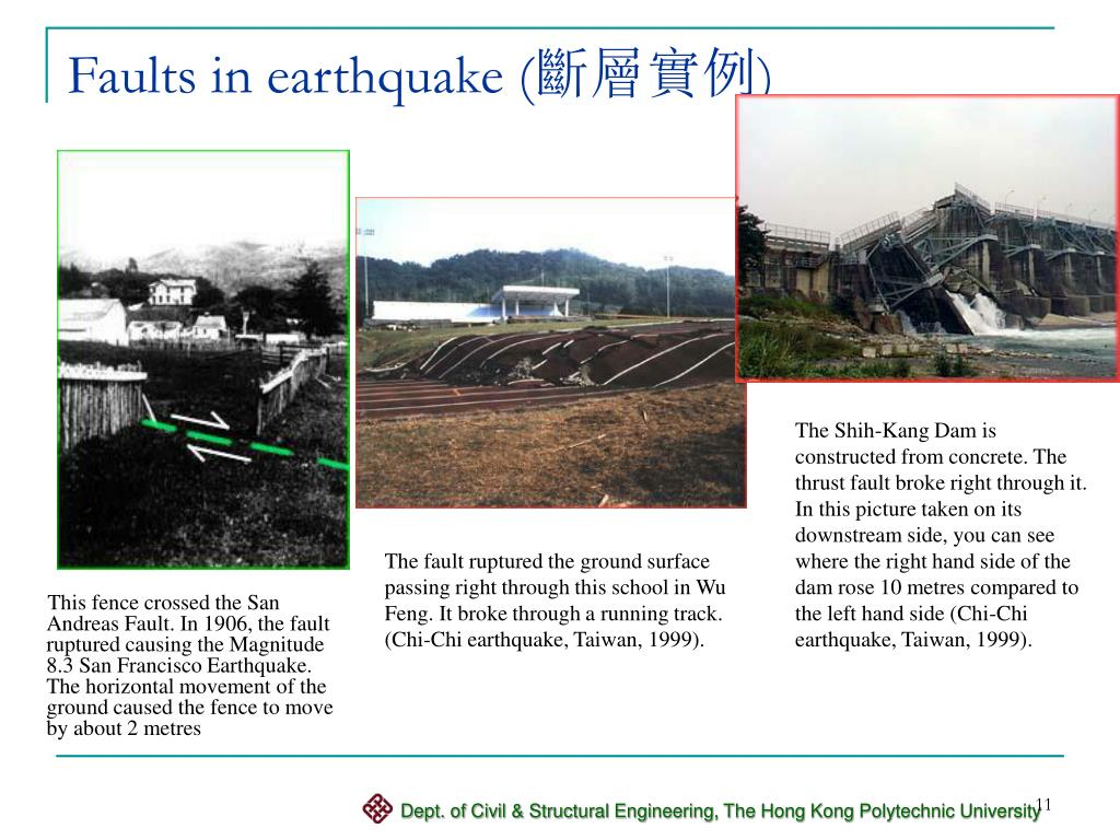 Faults in earthquake (