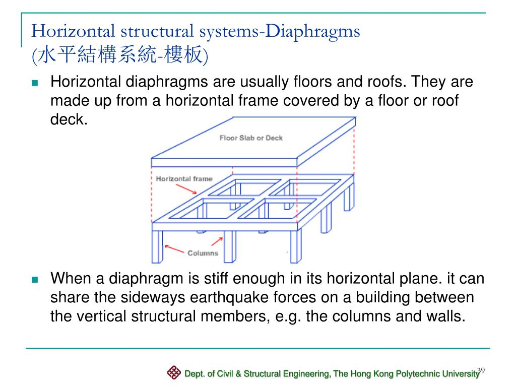 Horizontal structural systems-Diaphragms