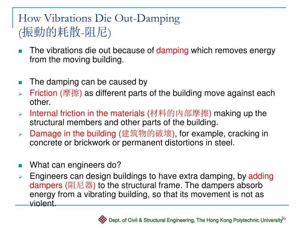 How Vibrations Die Out-Damping