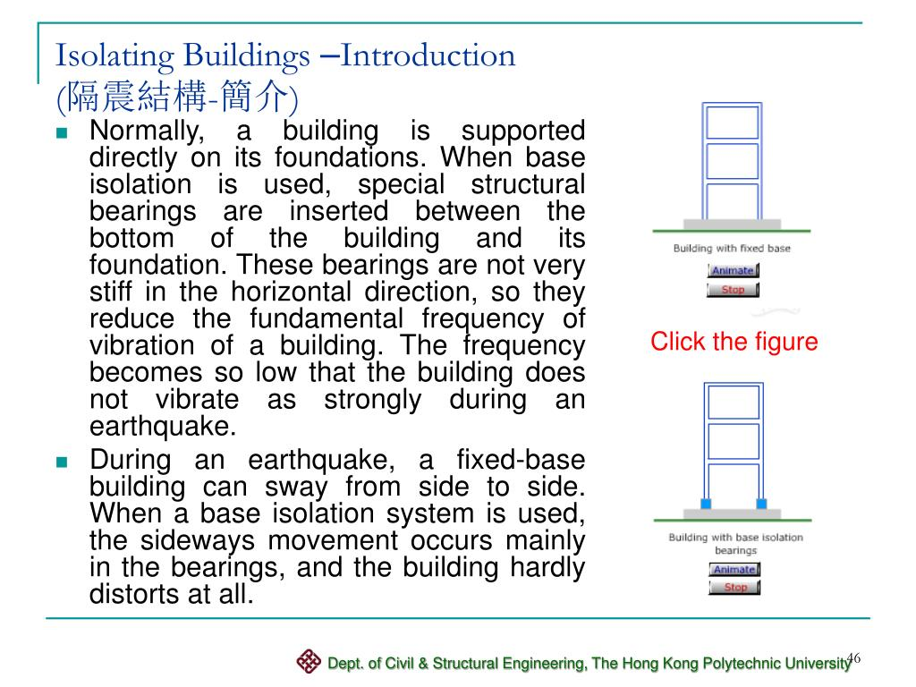 Isolating Buildings