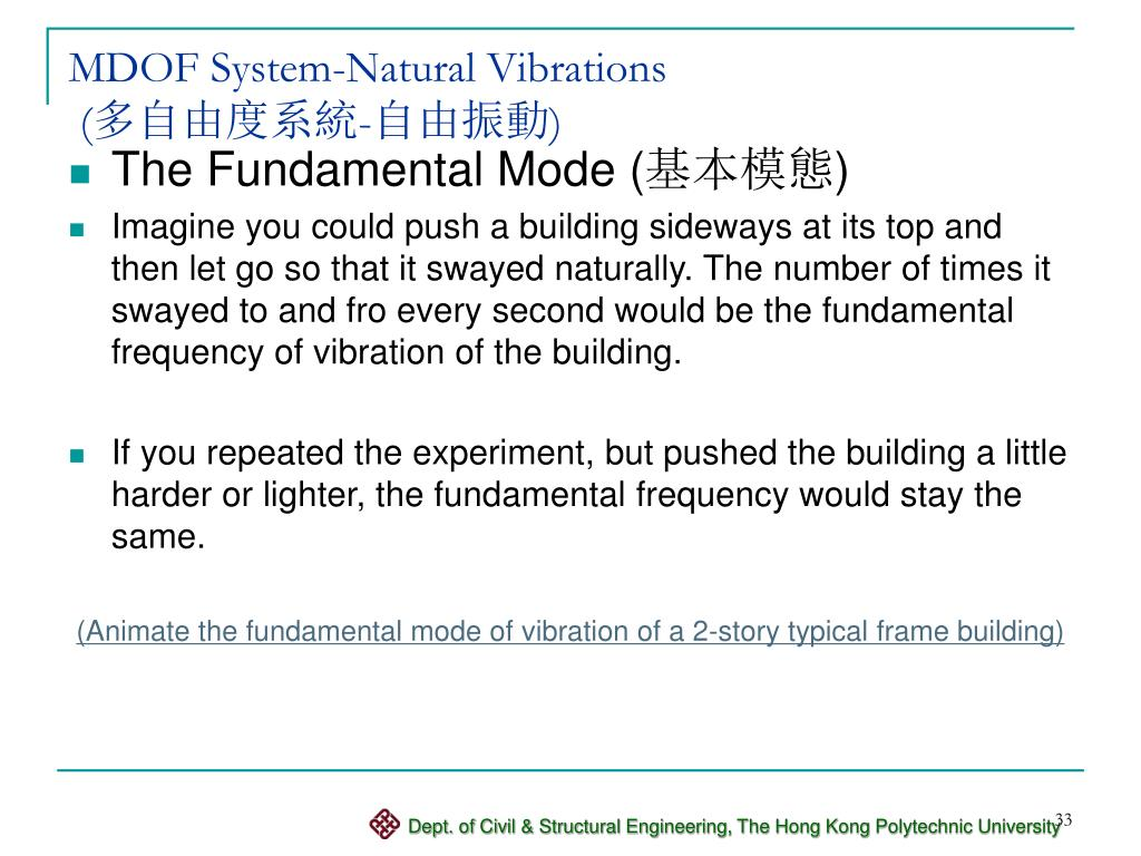 MDOF System-Natural Vibrations