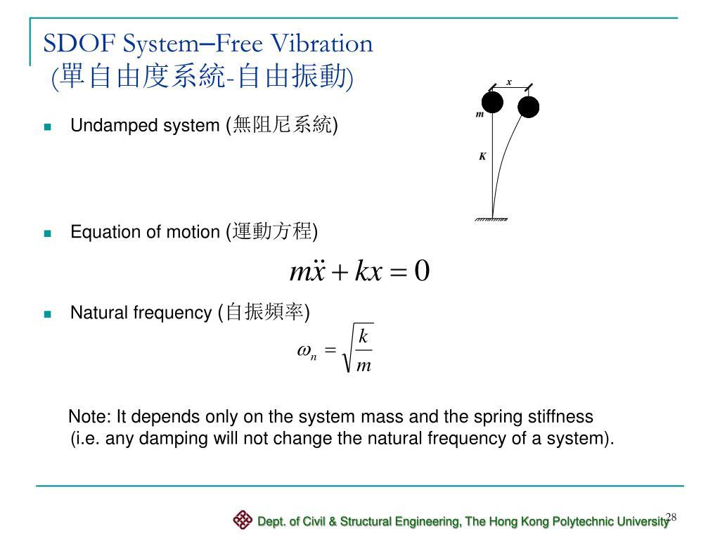 SDOF System