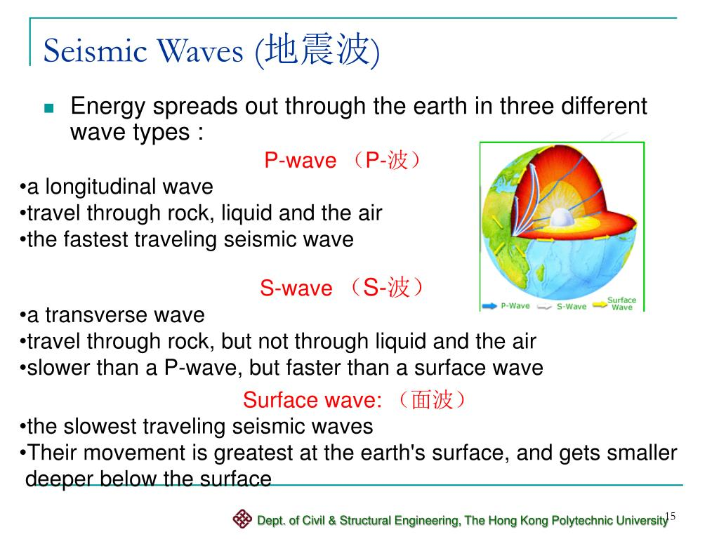 Seismic Waves (