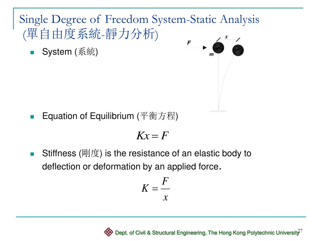Single Degree of Freedom System-Static Analysis