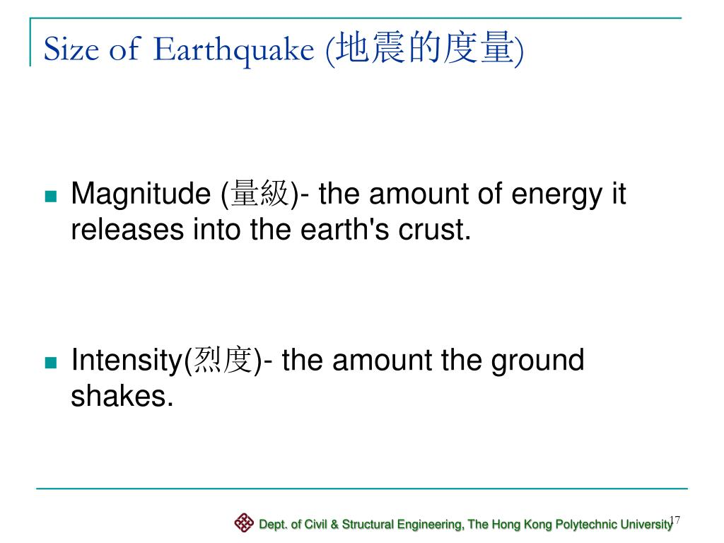 Size of Earthquake (