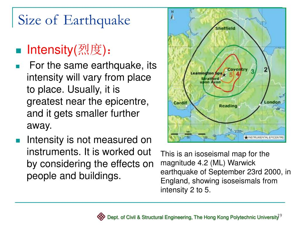 Size of Earthquake