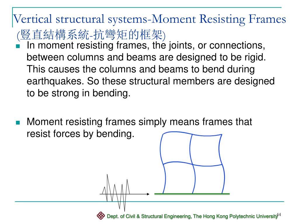 Vertical structural systems-