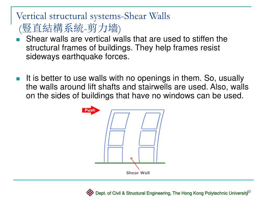 Vertical structural systems-Shear Walls