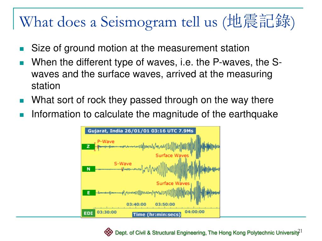 What does a Seismogram tell us (