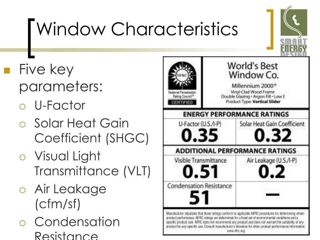 Window Characteristics