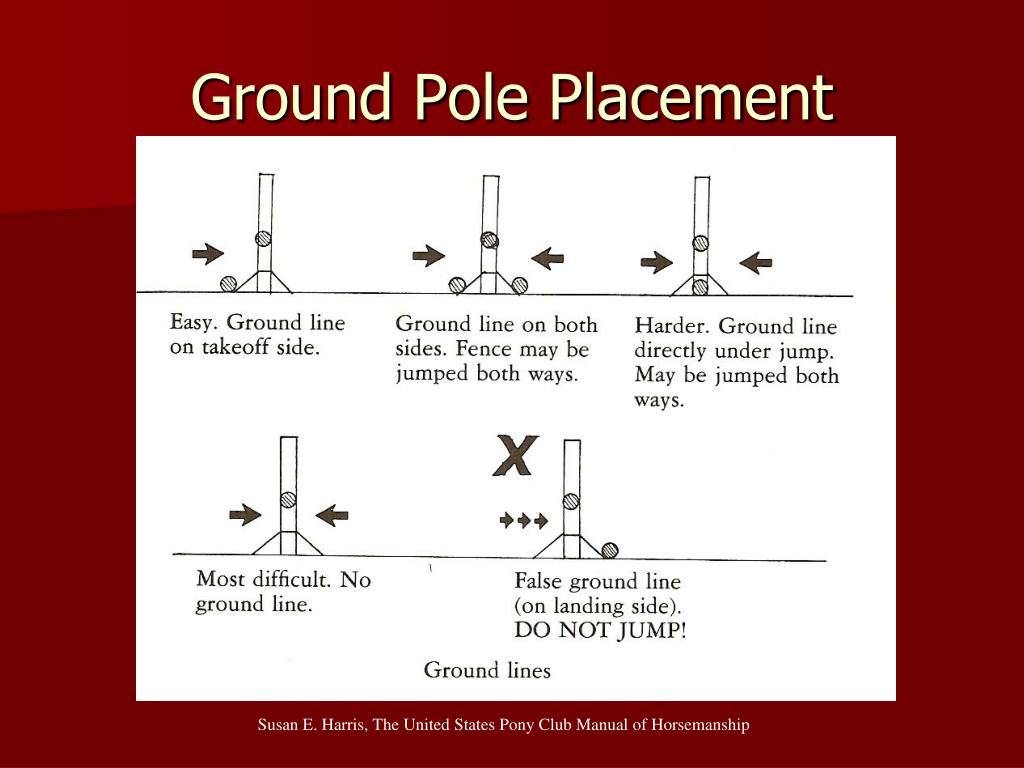 Ground Pole Placement