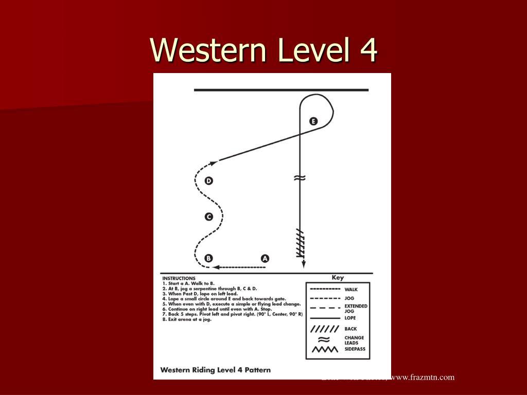 Western Level 4