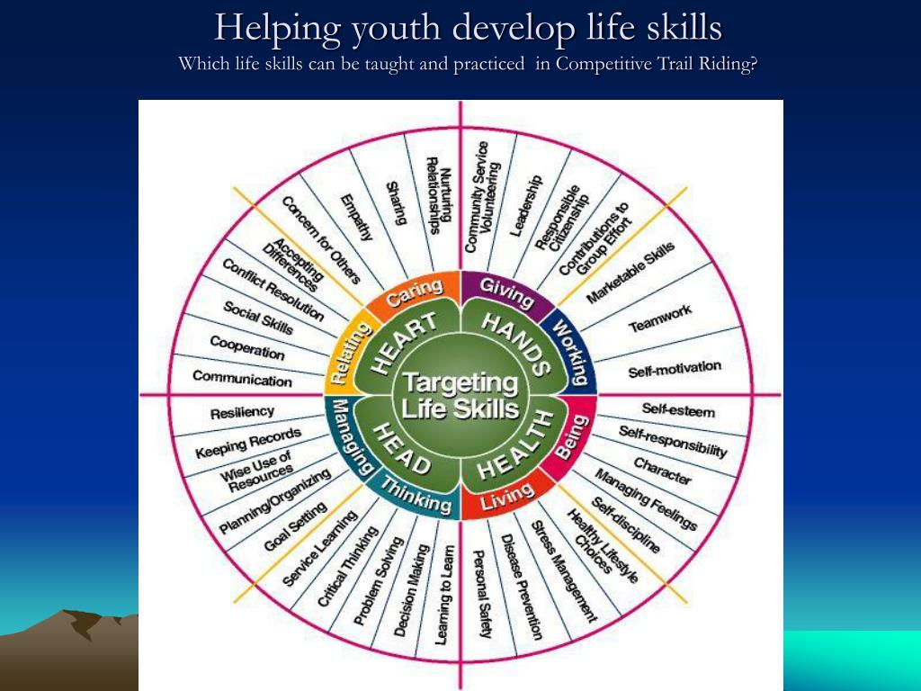 Helping youth develop life skills