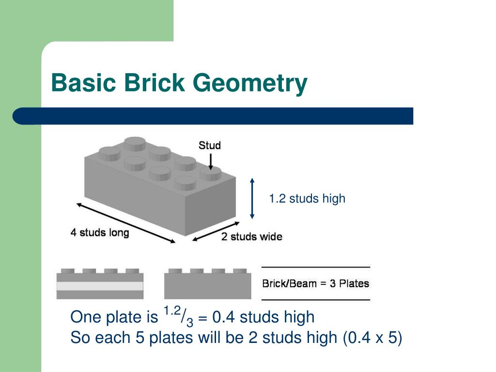 Basic Brick Geometry