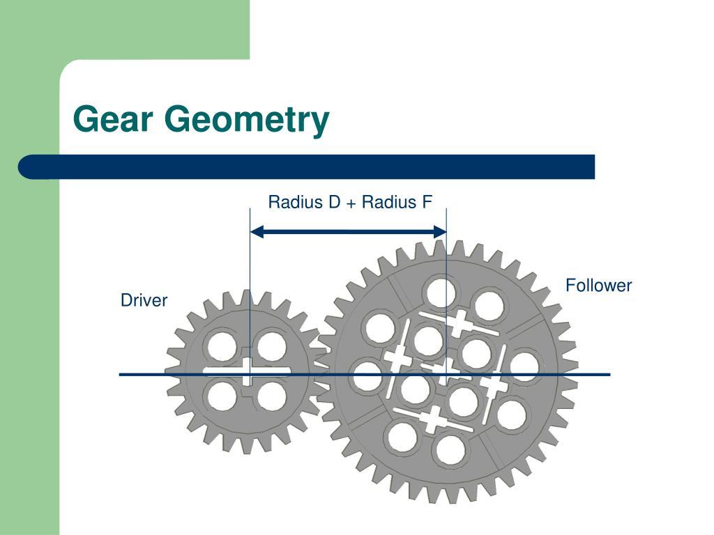 Gear Geometry