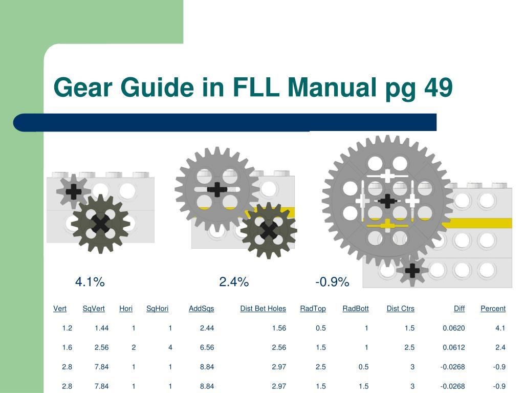 Gear Guide in FLL Manual pg 49