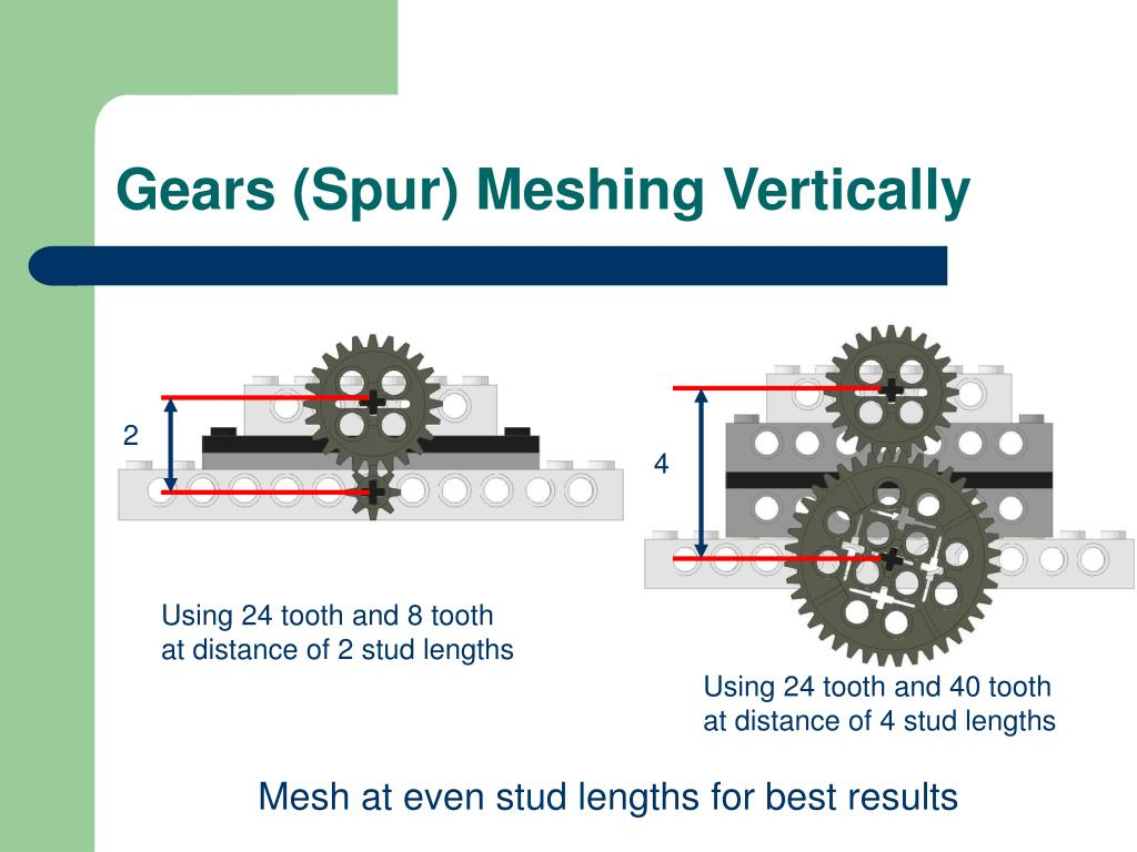 Gears (Spur) Meshing Vertically