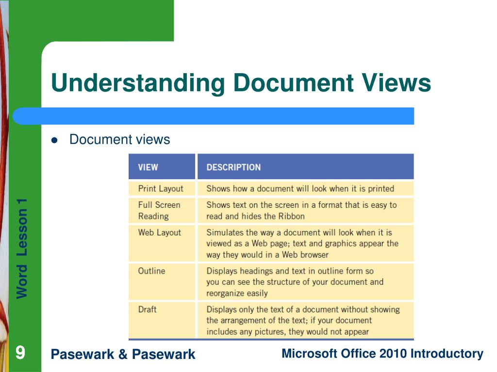 Understanding Document Views