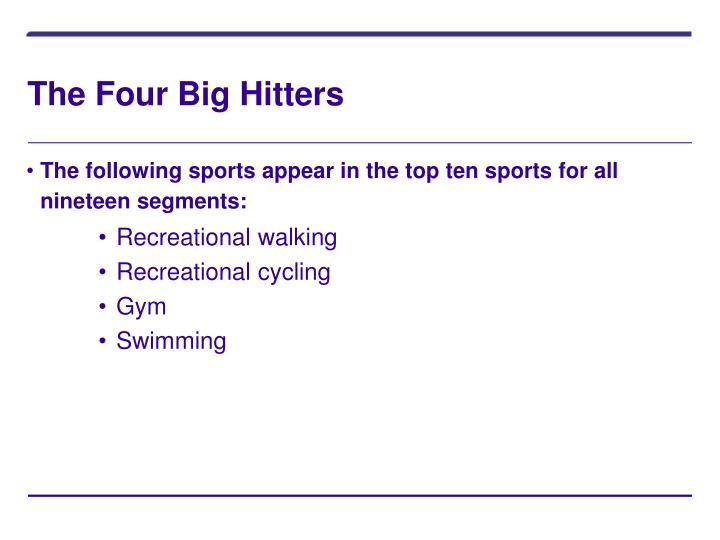 The Four Big Hitters