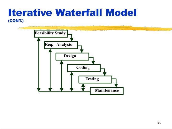 Engineering feasibility definition 2017 2018 2019 ford for Waterfall model design meaning