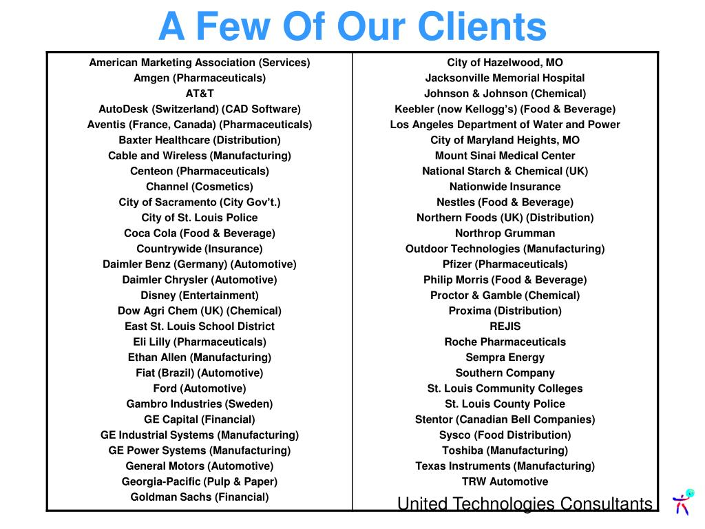 A Few Of Our Clients
