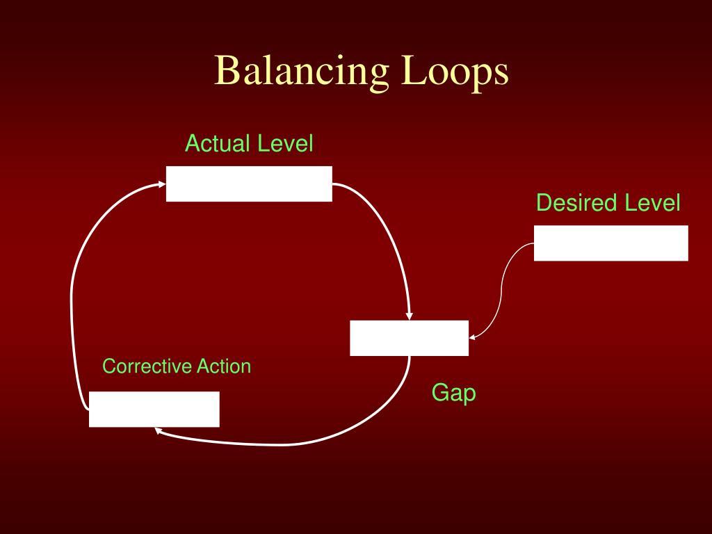 Balancing Loops