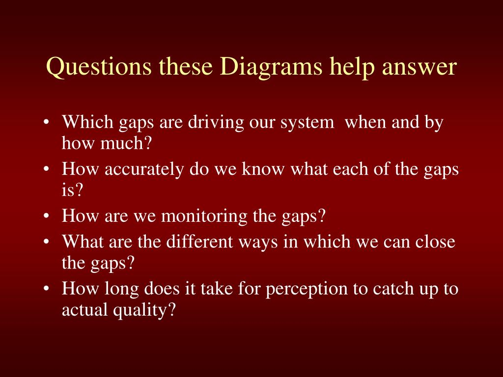 Questions these Diagrams help answer