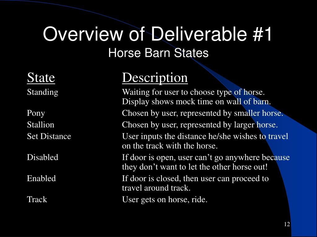 Overview of Deliverable #1
