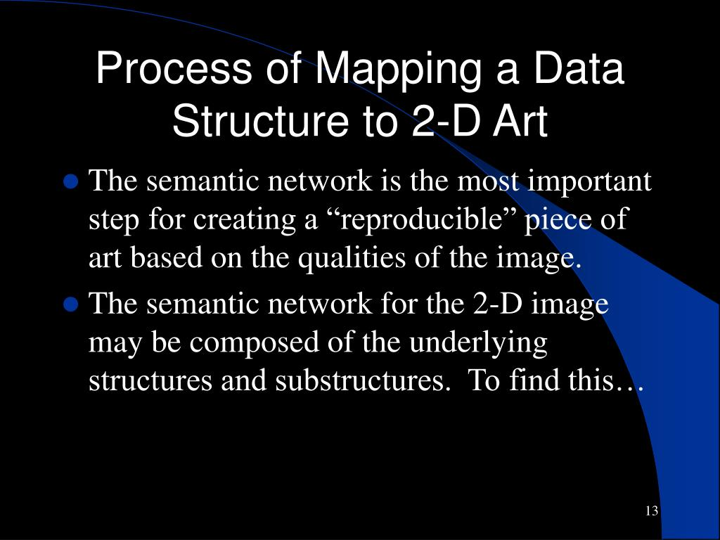 Process of Mapping a Data Structure to 2-D Art