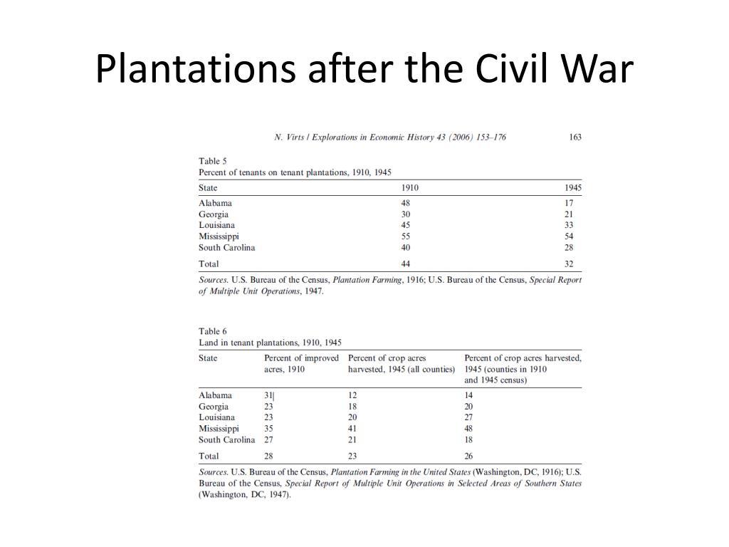 Plantations after the Civil War