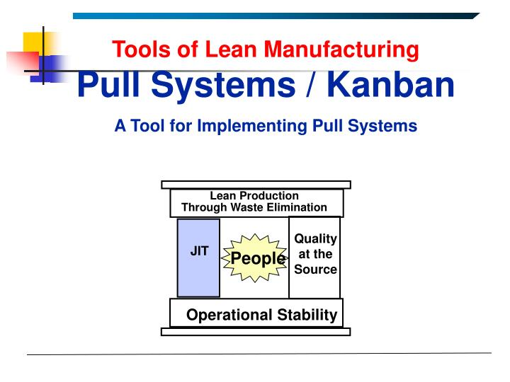 Tools of Lean Manufacturing