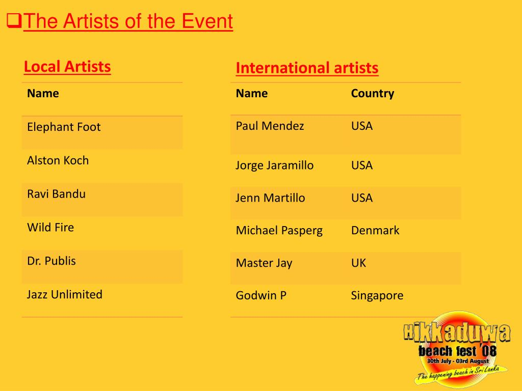 The Artists of the Event