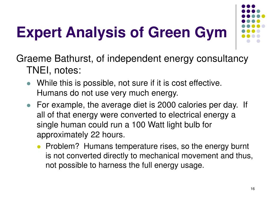 Expert Analysis of Green Gym
