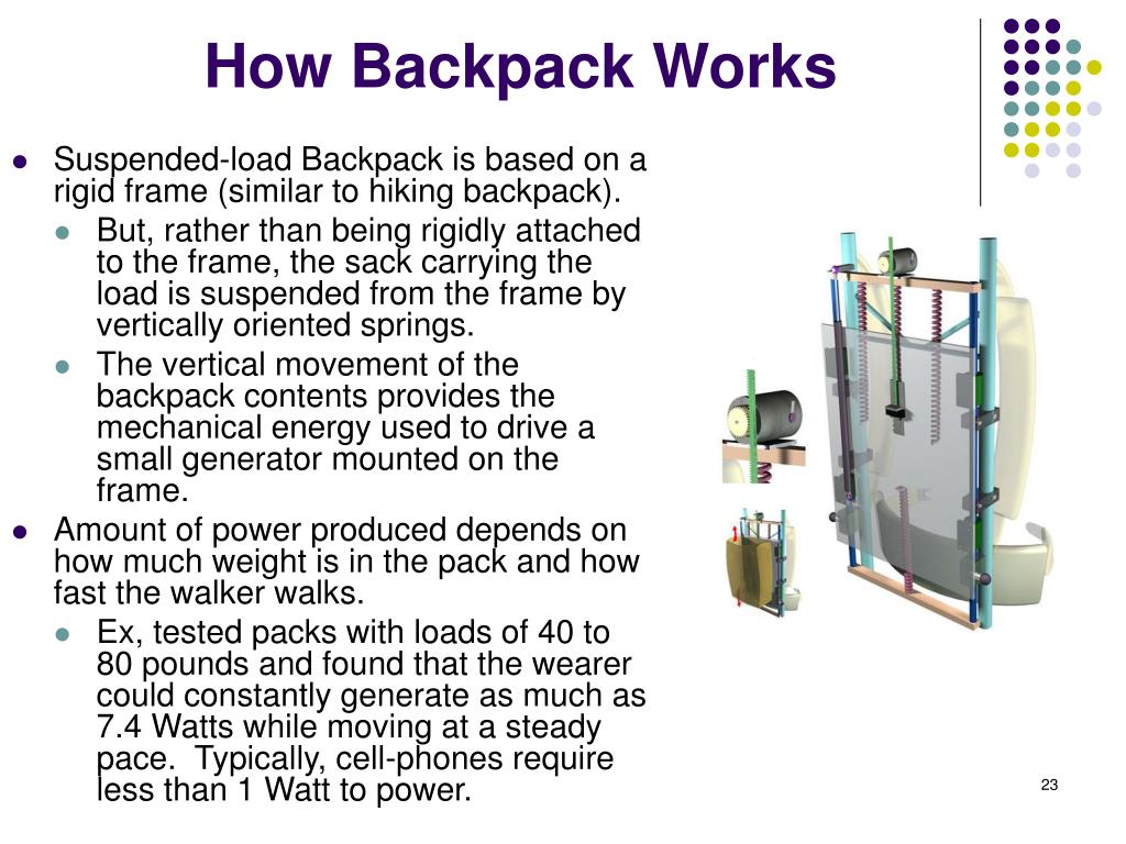 How Backpack Works