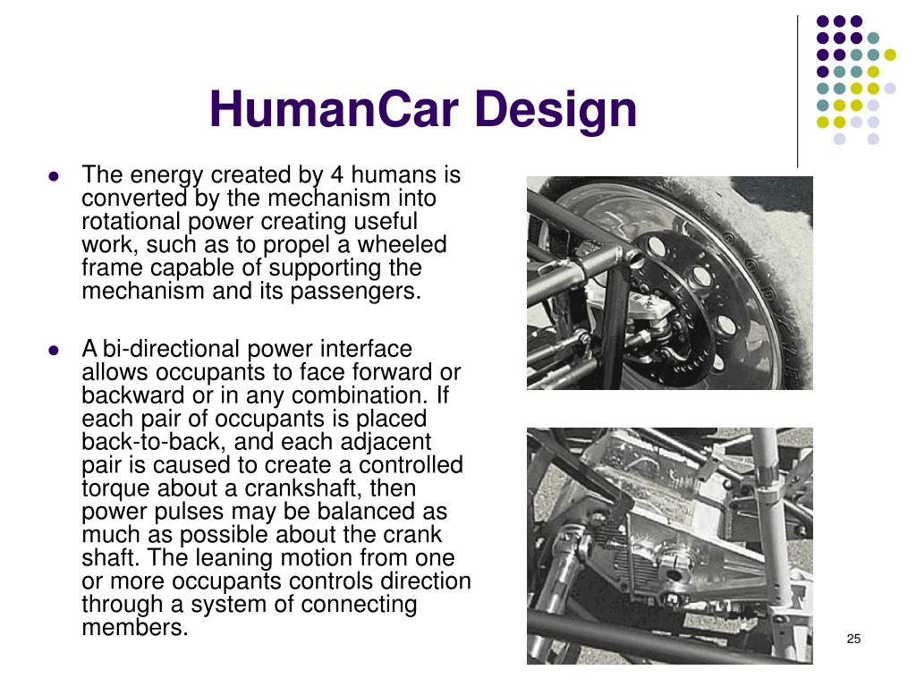 HumanCar Design