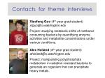 contacts for theme interviews