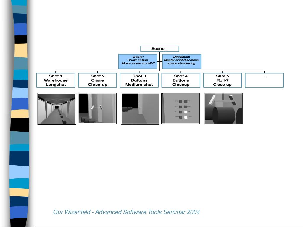 Gur Wizenfeld - Advanced Software Tools Seminar 2004