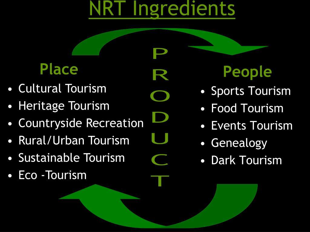NRT Ingredients
