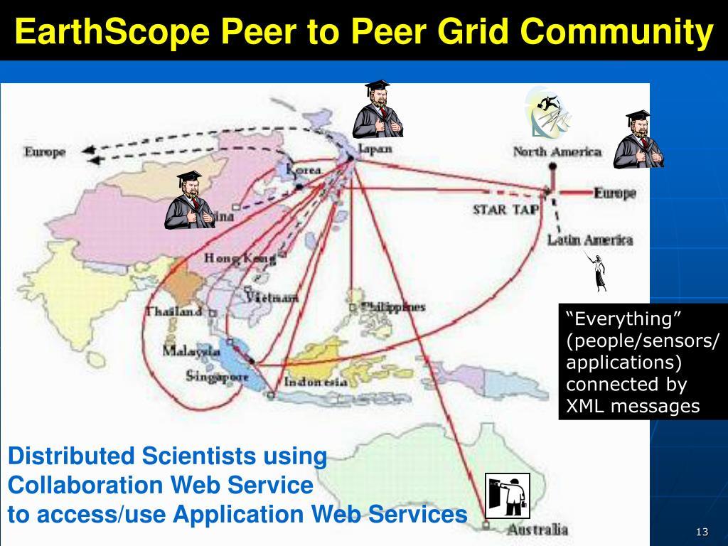 EarthScope Peer to Peer Grid Community